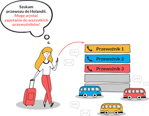 Przewóz osób busem ze Stuttgatru do Polski
